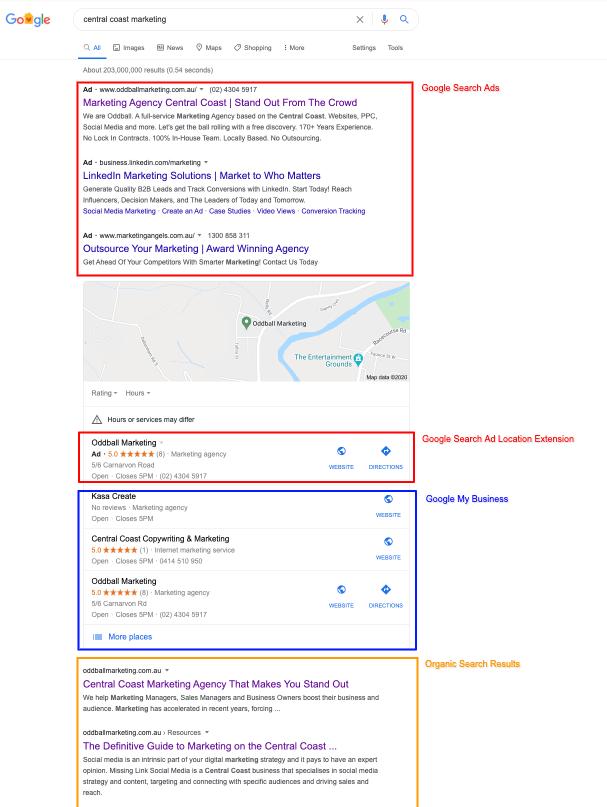Oddball Google Ads result page