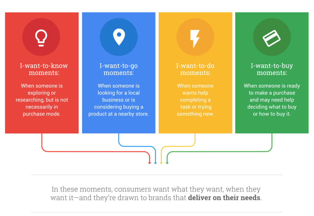 googles four micro moments